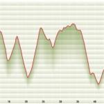 Deniv-55-km-Cassis-2010-2